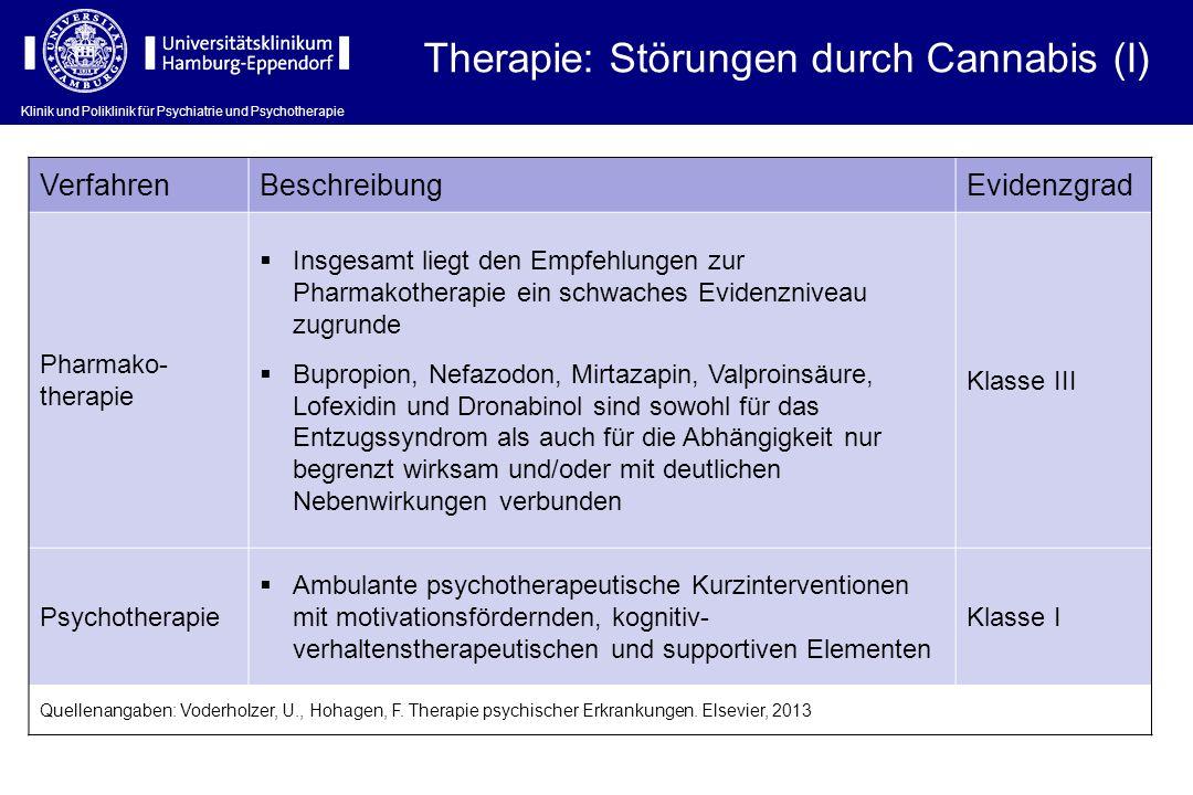 Therapie: Störungen durch Cannabis (I)