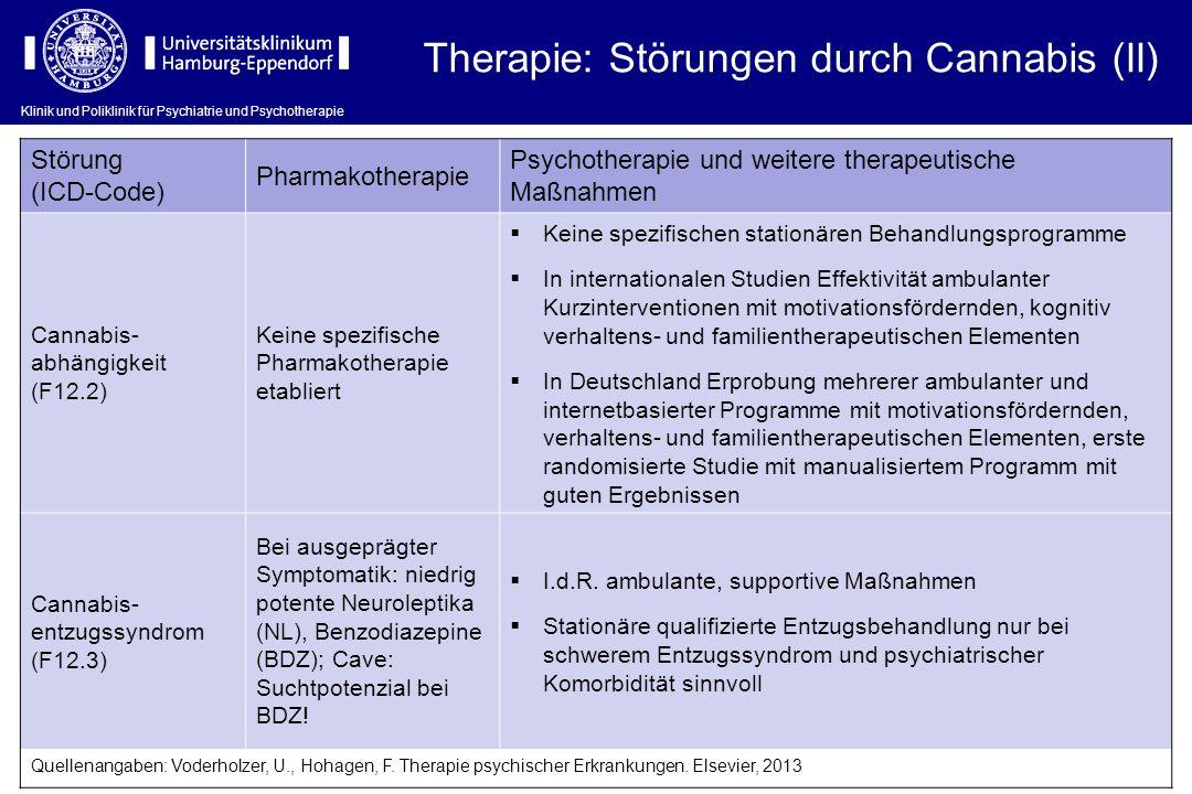 Therapie: Störungen durch Cannabis (II)