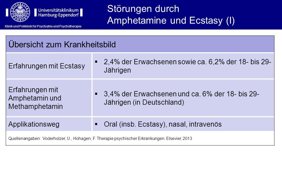 Amphetamine und Ecstasy (I)