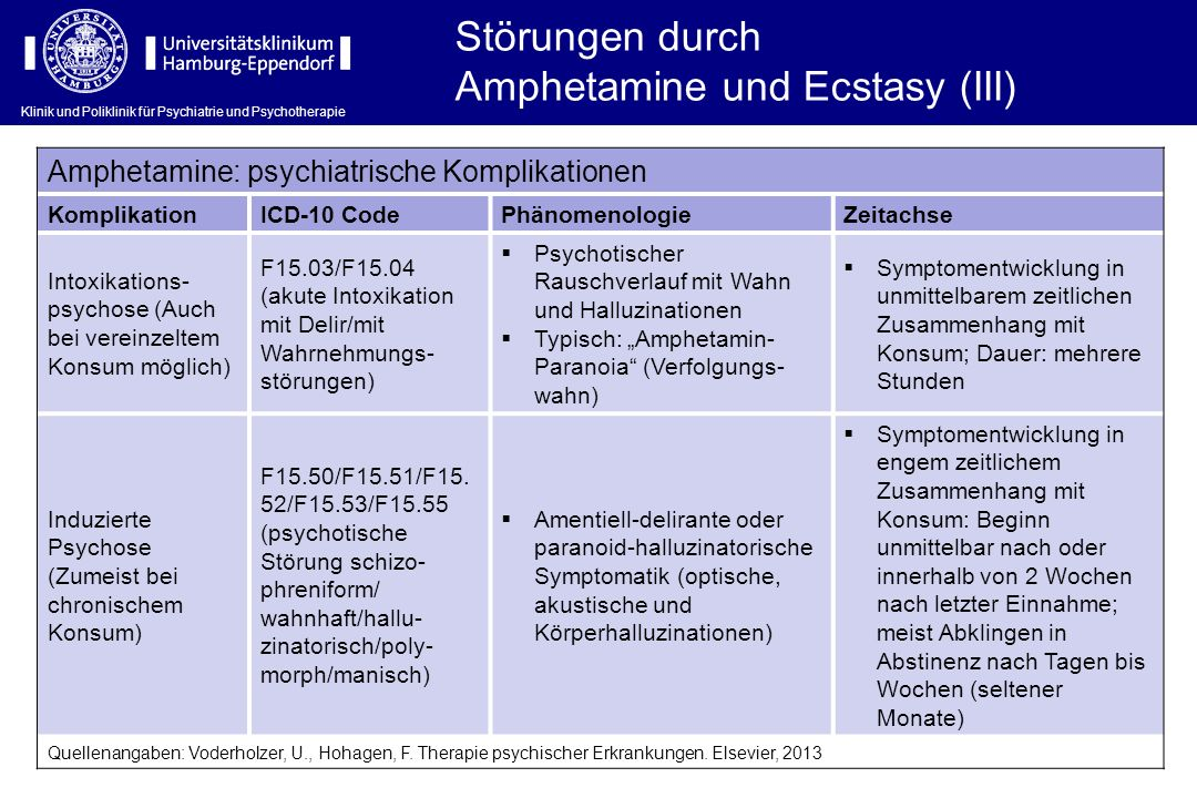Amphetamine und Ecstasy (III)