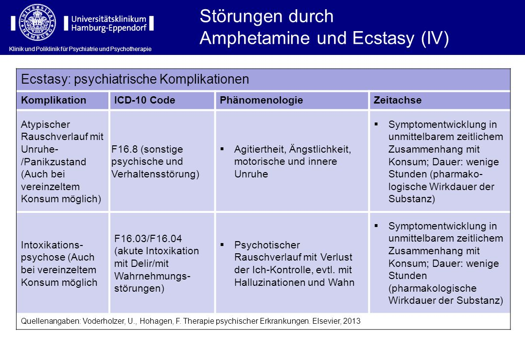 Amphetamine und Ecstasy (IV)