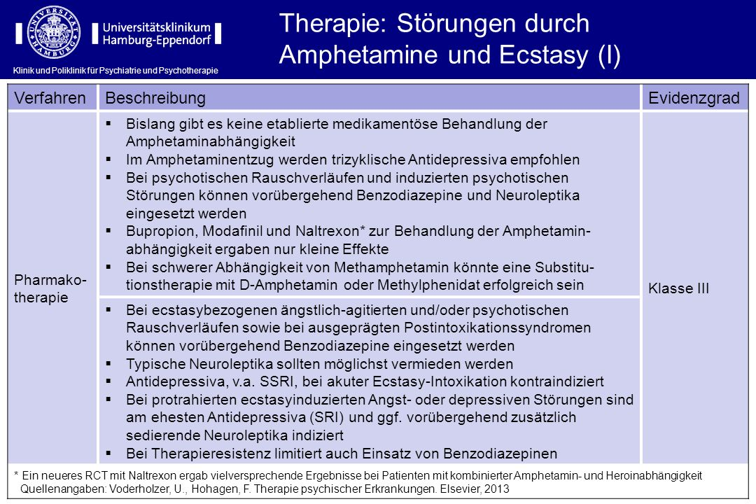 Therapie: Störungen durch Amphetamine und Ecstasy (I)