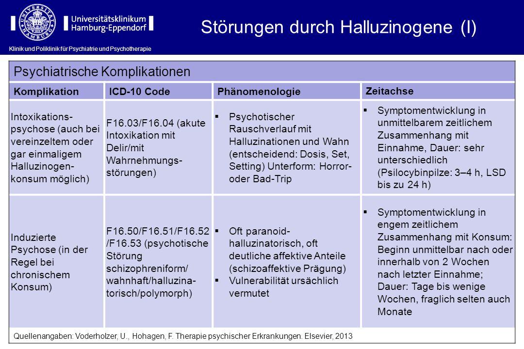 Störungen durch Halluzinogene (I)