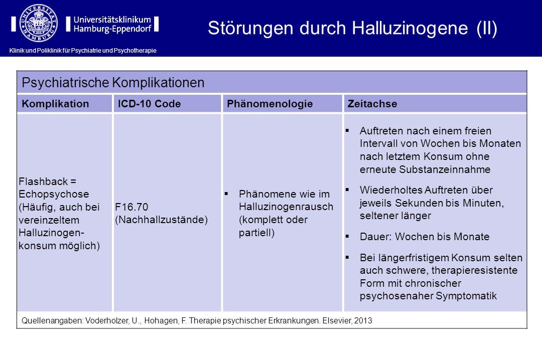 Störungen durch Halluzinogene (II)