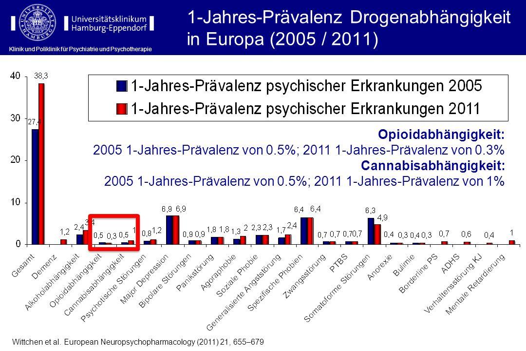 1-Jahres-Prävalenz Drogenabhängigkeit in Europa (2005 / 2011)