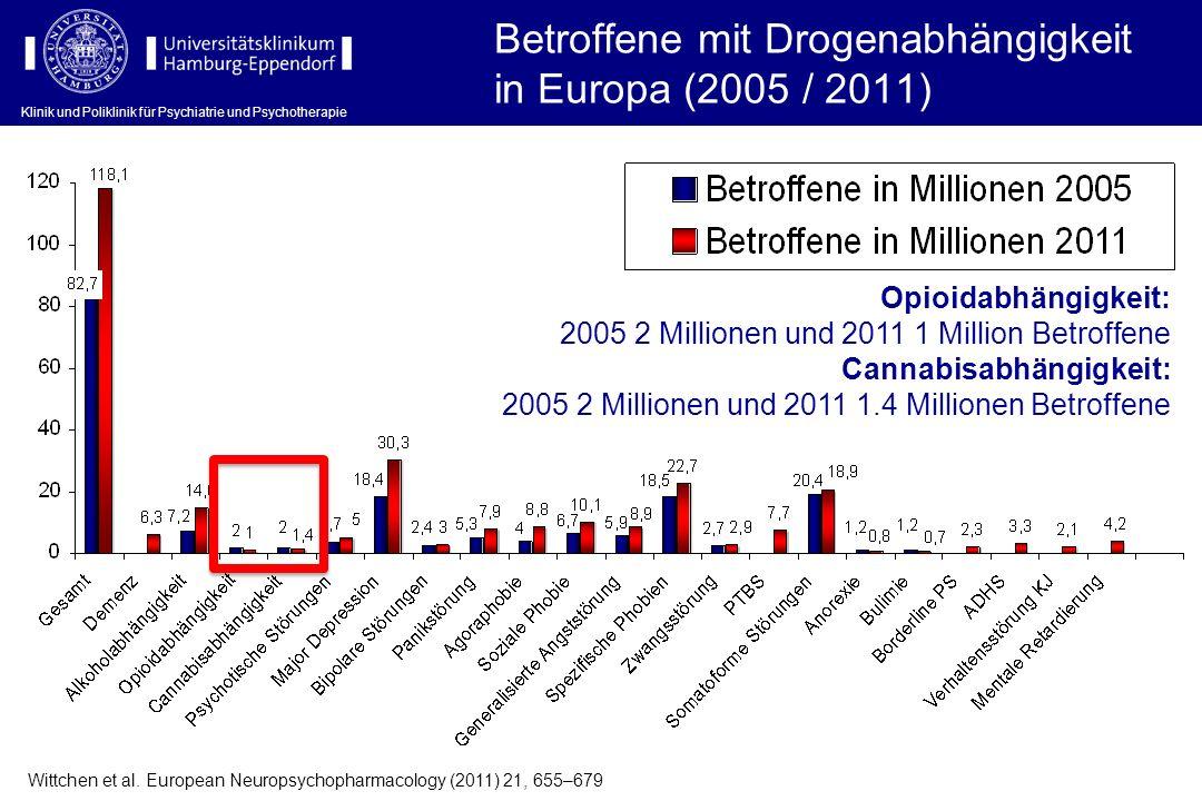 Betroffene mit Drogenabhängigkeit in Europa (2005 / 2011)