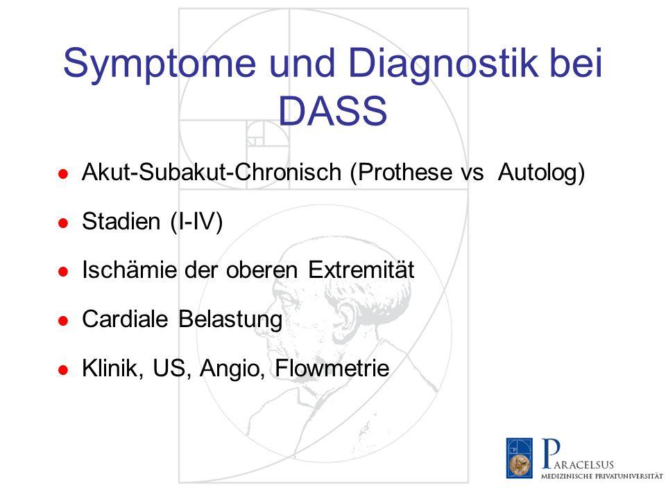 Symptome und Diagnostik bei DASS