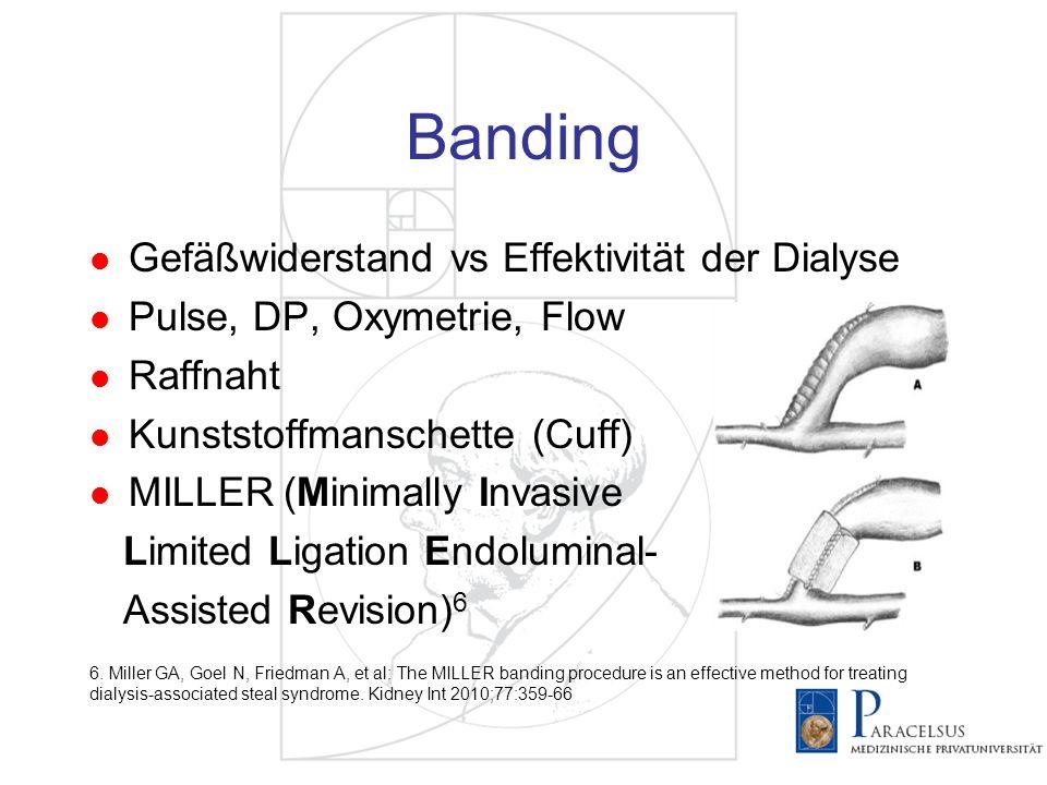Banding Gefäßwiderstand vs Effektivität der Dialyse