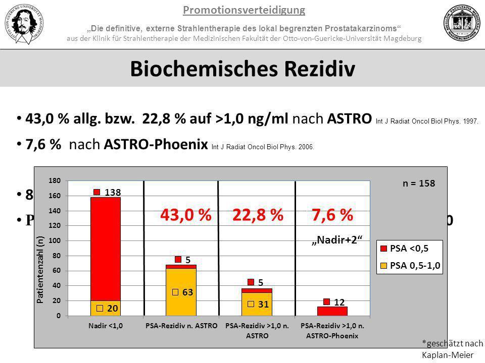 Promotionsverteidigung Biochemisches Rezidiv