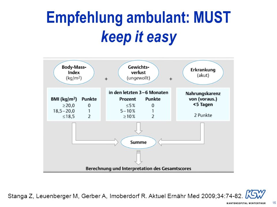 Empfehlung ambulant: MUST keep it easy