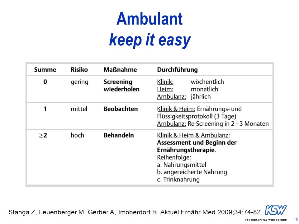 Ambulant keep it easy Stanga Z, Leuenberger M, Gerber A, Imoberdorf R.