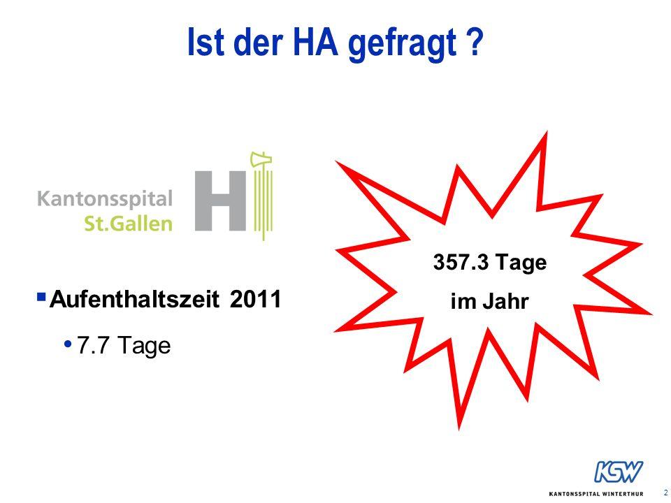 Ist der HA gefragt Aufenthaltszeit 2011 7.7 Tage 357.3 Tage im Jahr