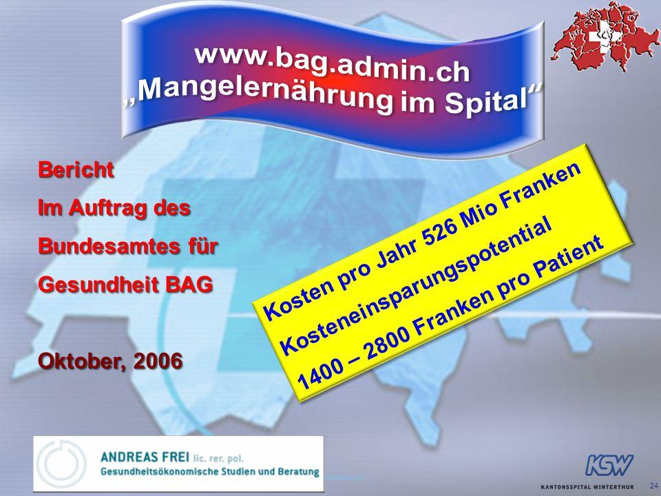 "www.bag.admin.ch ""Mangelernährung im Spital"