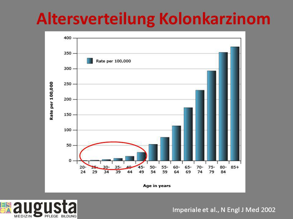 Altersverteilung Kolonkarzinom