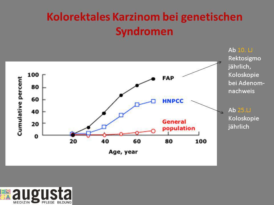 Kolorektales Karzinom bei genetischen Syndromen