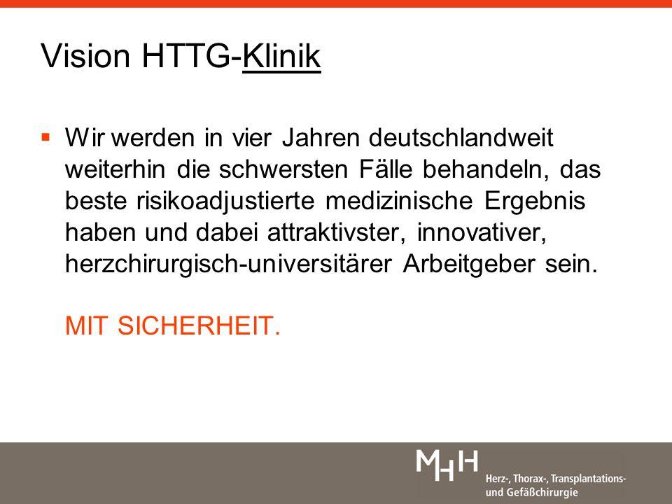 Vision HTTG-Klinik