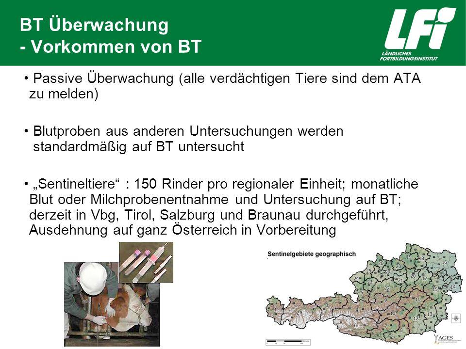 BT Überwachung - Vorkommen von BT