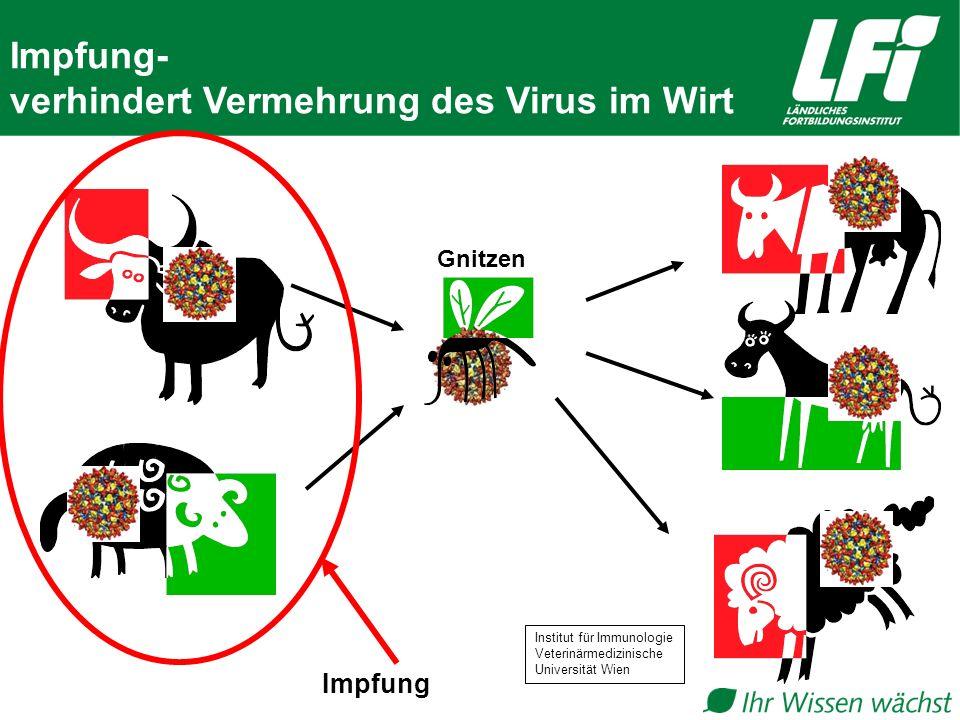 verhindert Vermehrung des Virus im Wirt