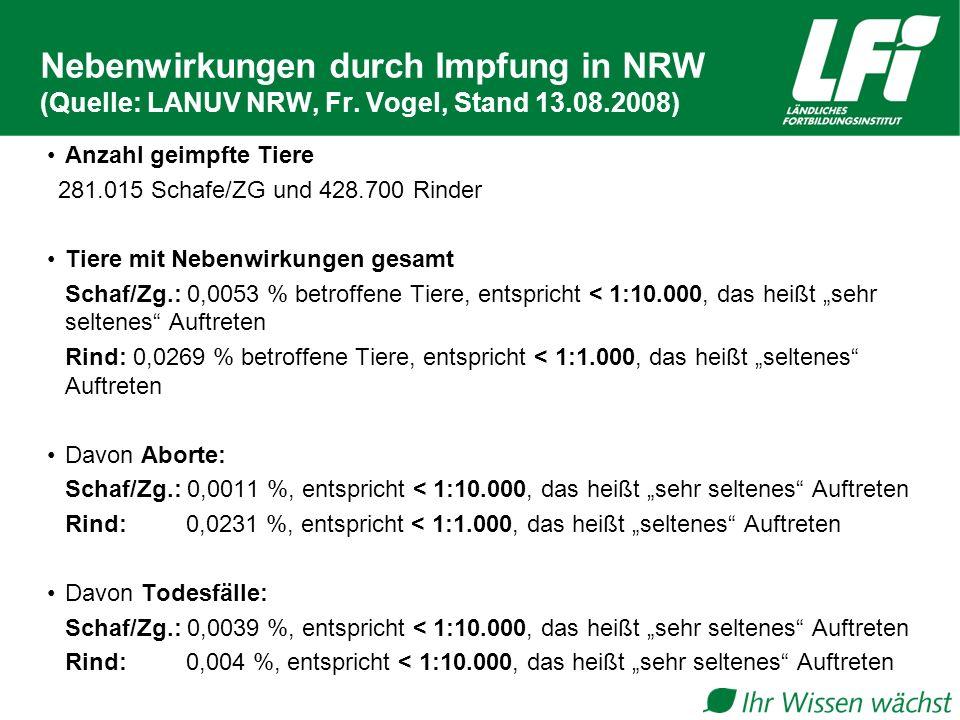 Nebenwirkungen durch Impfung in NRW (Quelle: LANUV NRW, Fr