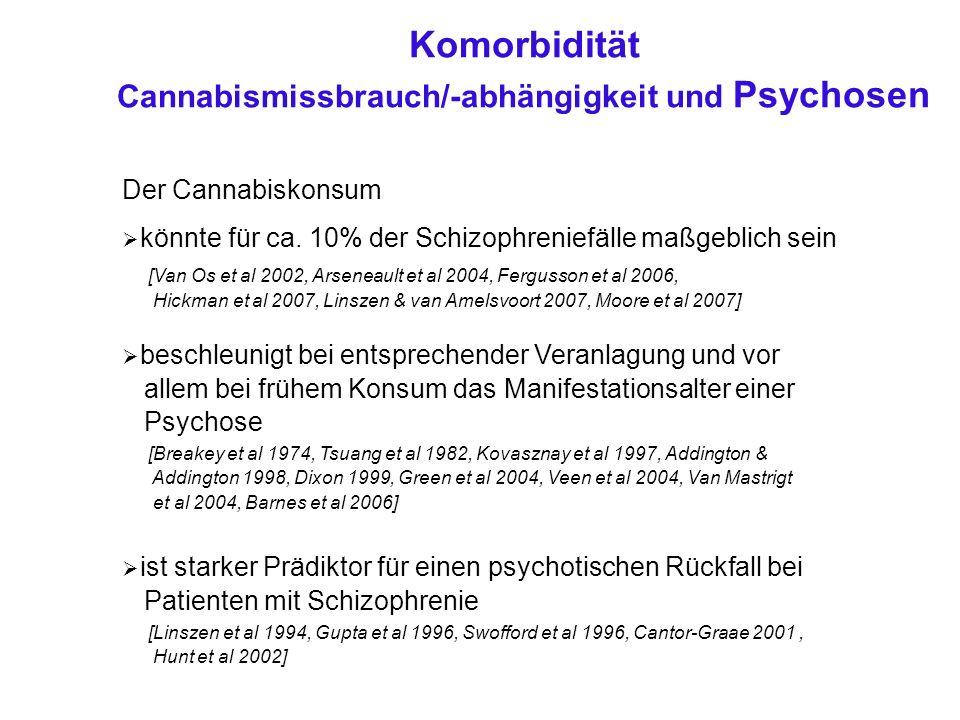 Cannabismissbrauch/-abhängigkeit und Psychosen