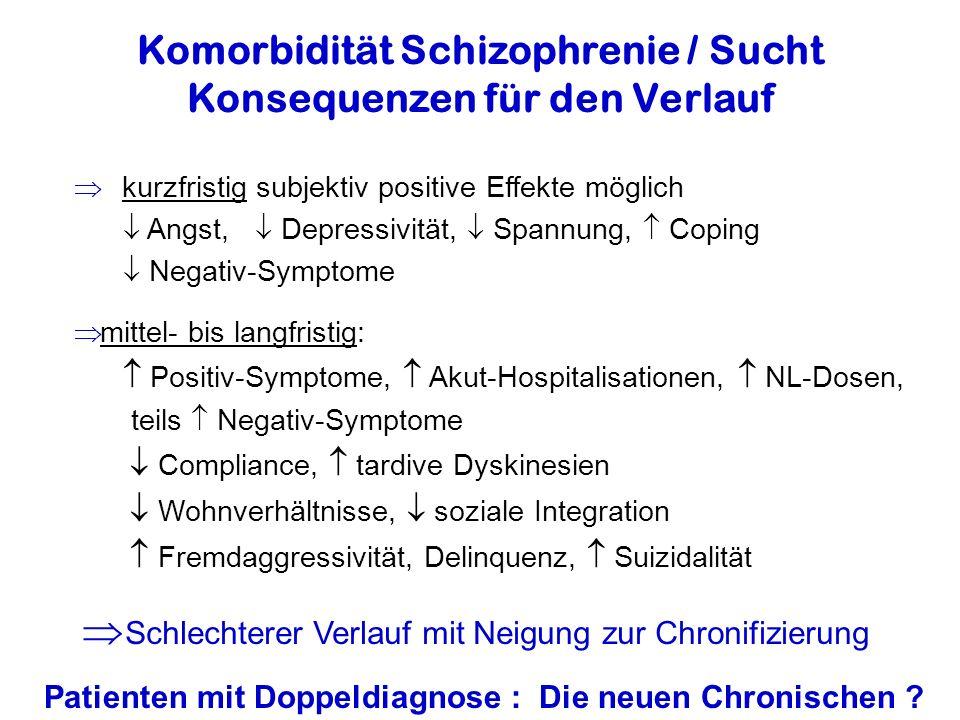Komorbidität Schizophrenie / Sucht Konsequenzen für den Verlauf