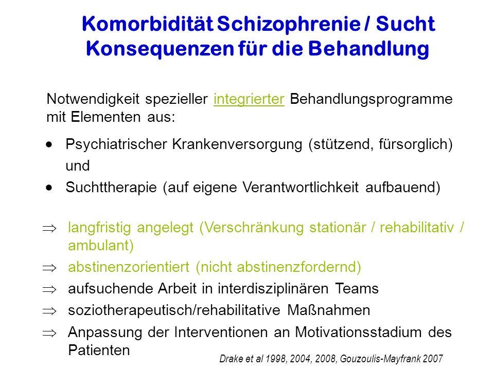 Komorbidität Schizophrenie / Sucht Konsequenzen für die Behandlung