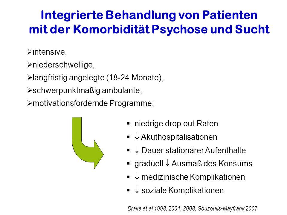 Integrierte Behandlung von Patienten