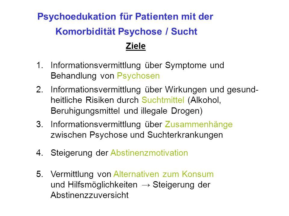 Psychoedukation für Patienten mit der Komorbidität Psychose / Sucht