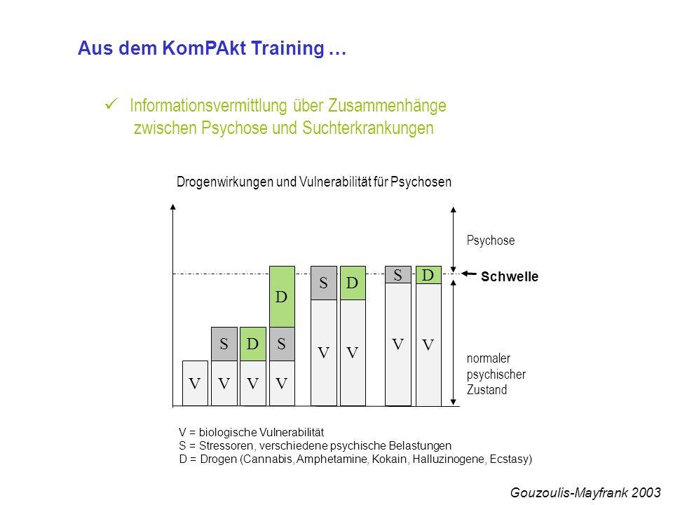 Aus dem KomPAkt Training …