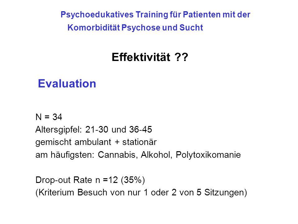 Effektivität Evaluation N = 34 Altersgipfel: 21-30 und 36-45