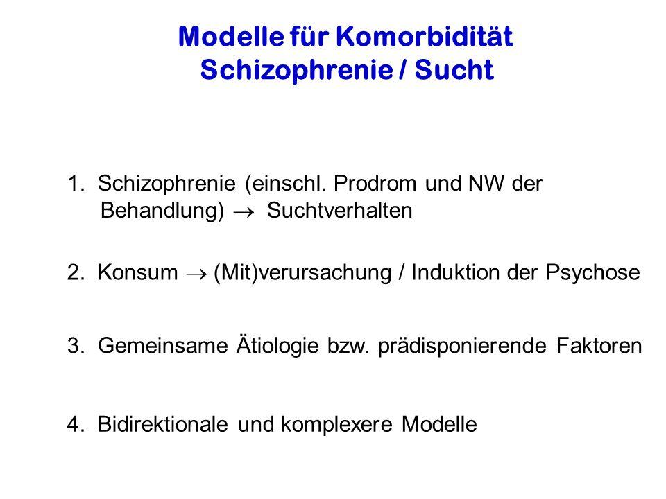 Modelle für Komorbidität