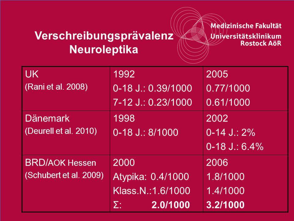 Verschreibungsprävalenz Neuroleptika