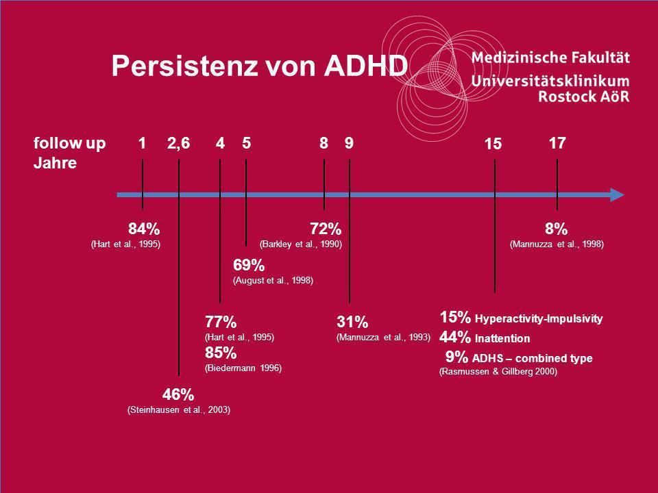 Persistenz von ADHD follow up Jahre 1 2,6 4 5 8 9 17 84% 72% 8% 69%