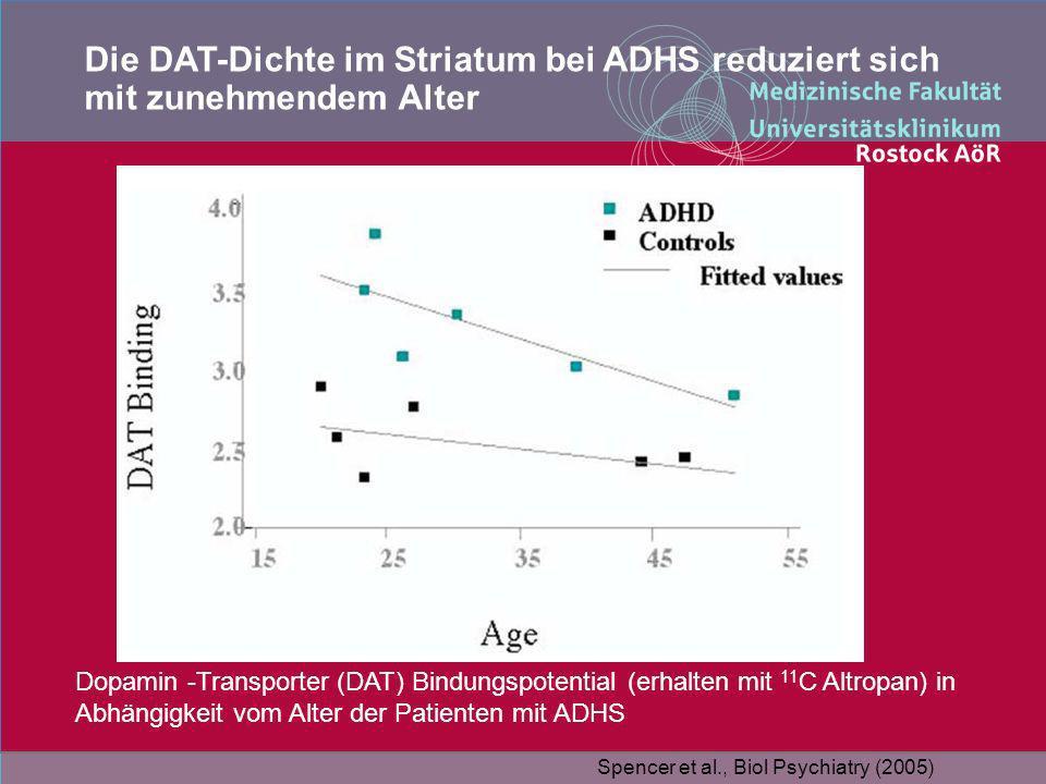 Die DAT-Dichte im Striatum bei ADHS reduziert sich mit zunehmendem Alter