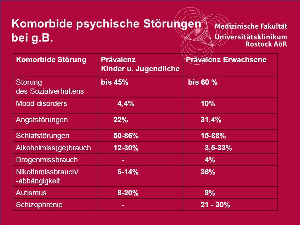 Komorbide psychische Störungen bei g.B.