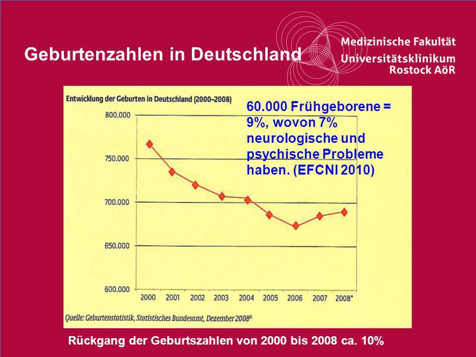 Geburtenzahlen in Deutschland