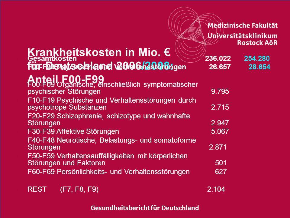 Krankheitskosten in Mio. € für Deutschland 2006/2008: Anteil F00-F99