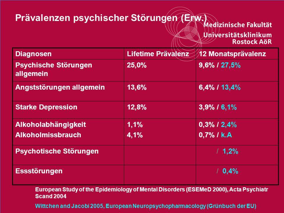 Prävalenzen psychischer Störungen (Erw.)