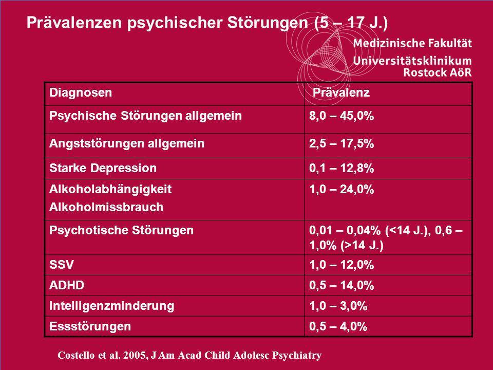 Prävalenzen psychischer Störungen (5 – 17 J.)