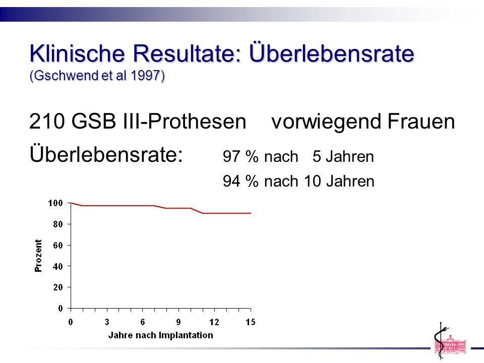 Klinische Resultate: Überlebensrate (Gschwend et al 1997)