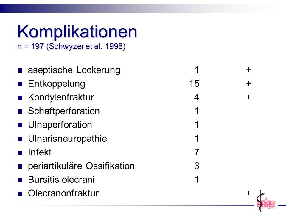 Komplikationen n = 197 (Schwyzer et al. 1998)