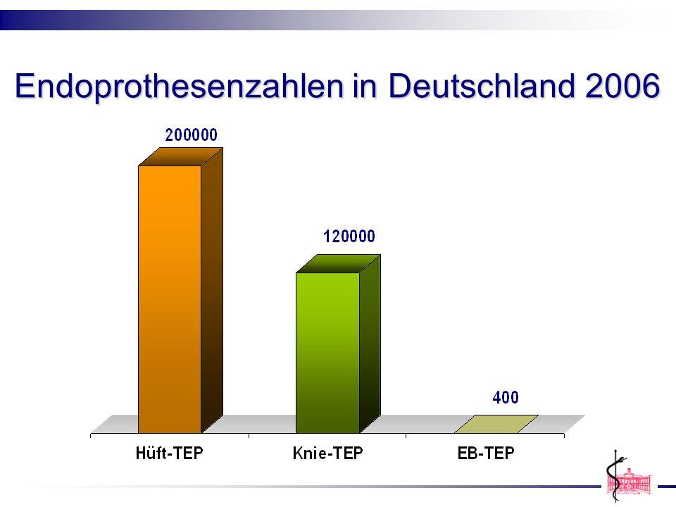 Endoprothesenzahlen in Deutschland 2006