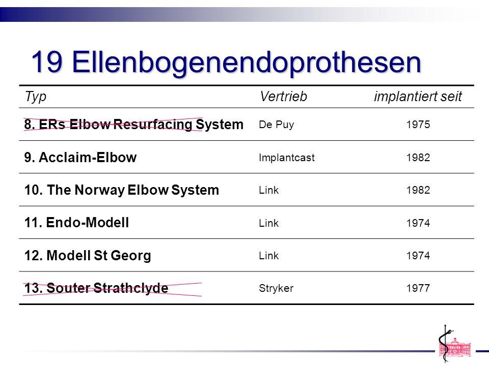 19 Ellenbogenendoprothesen