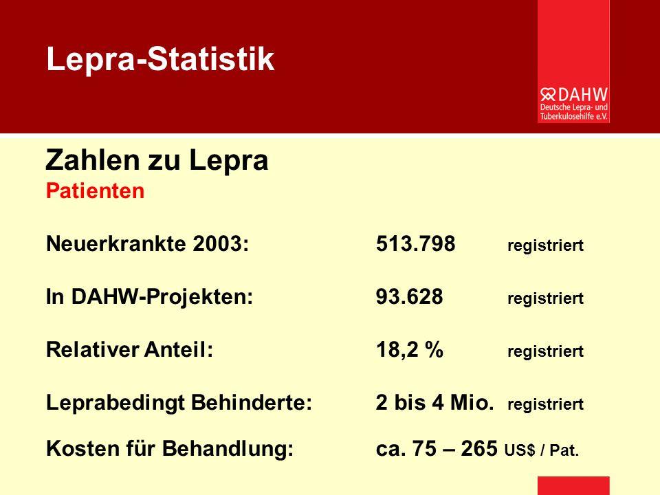 Lepra-Statistik Zahlen zu Lepra Patienten