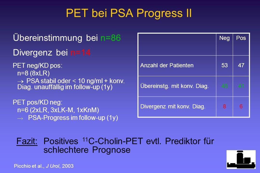 PET bei PSA Progress II Übereinstimmung bei n=86 Divergenz bei n=14