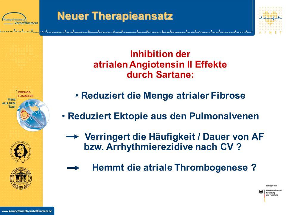Neuer Therapieansatz Inhibition der atrialen Angiotensin II Effekte