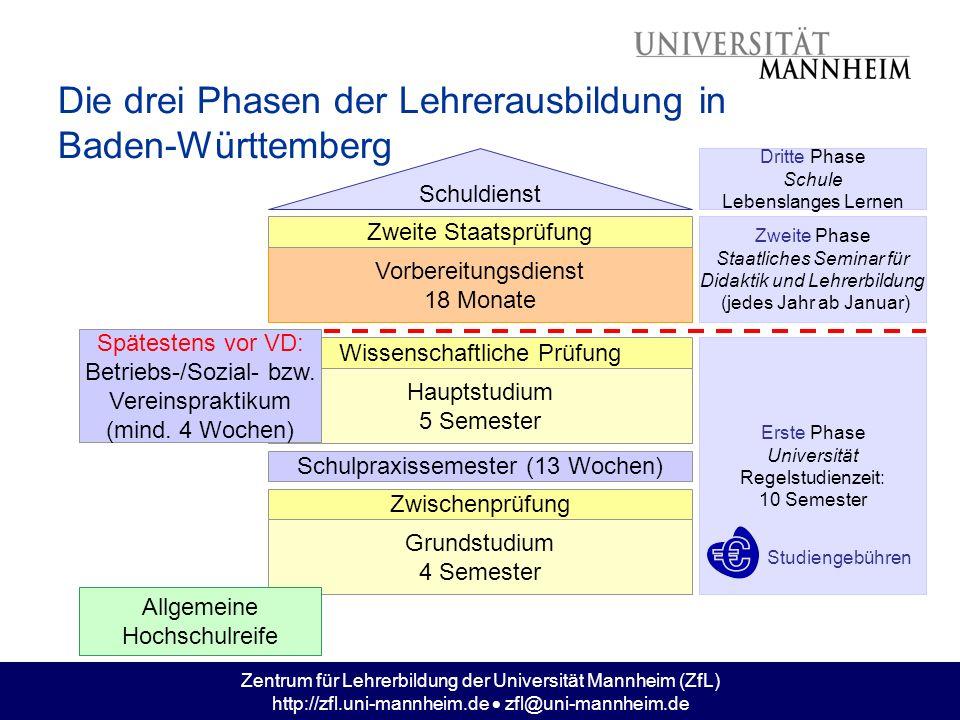 Die drei Phasen der Lehrerausbildung in Baden-Württemberg