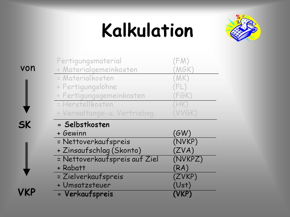 Kalkulation von SK VKP Fertigungsmaterial (FM)