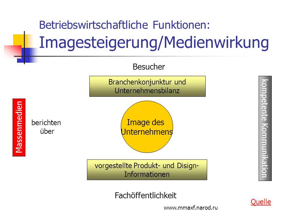 Betriebswirtschaftliche Funktionen: Imagesteigerung/Medienwirkung