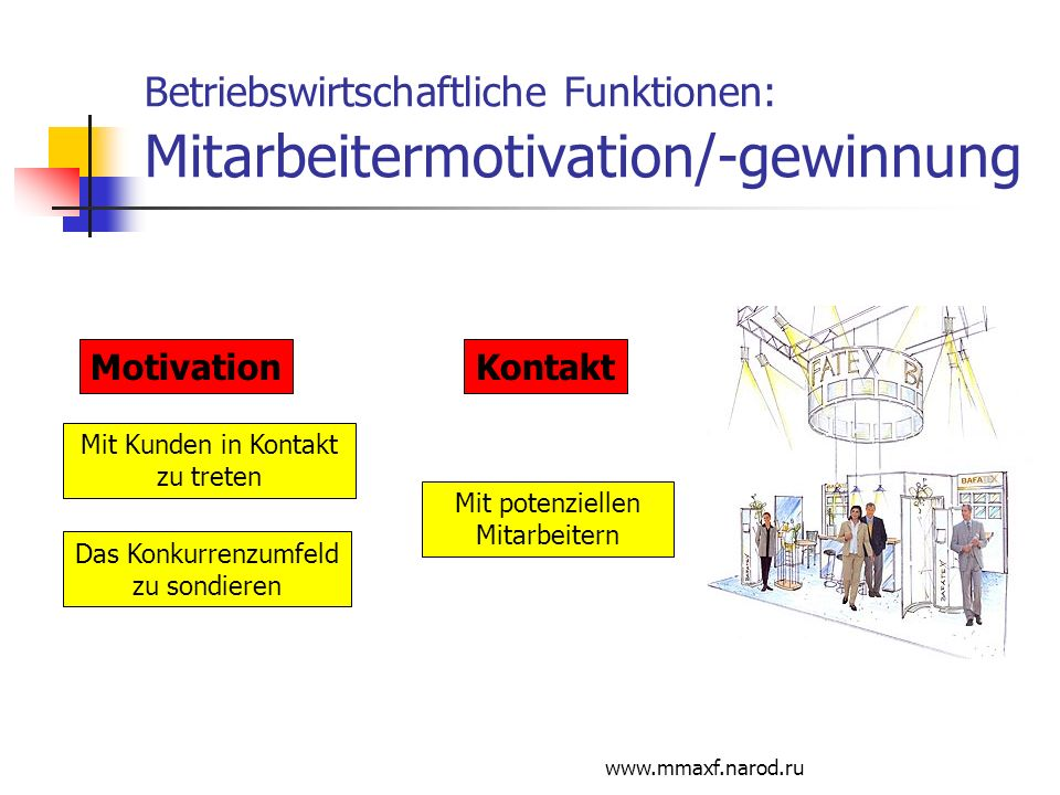Betriebswirtschaftliche Funktionen: Mitarbeitermotivation/-gewinnung